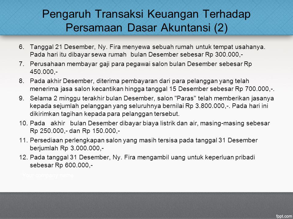 Pengaruh Transaksi Keuangan Terhadap Persamaan Dasar Akuntansi (2) 6.Tanggal 21 Desember, Ny. Fira menyewa sebuah rumah untuk tempat usahanya. Pada ha