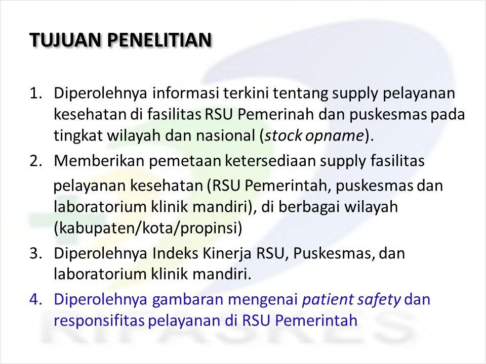 TUJUAN PENELITIAN 1.Diperolehnya informasi terkini tentang supply pelayanan kesehatan di fasilitas RSU Pemerinah dan puskesmas pada tingkat wilayah da
