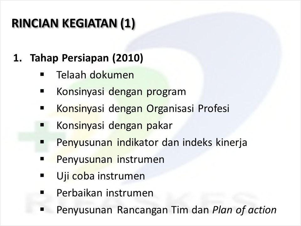 RINCIAN KEGIATAN (1) 1.Tahap Persiapan (2010)  Telaah dokumen  Konsinyasi dengan program  Konsinyasi dengan Organisasi Profesi  Konsinyasi dengan