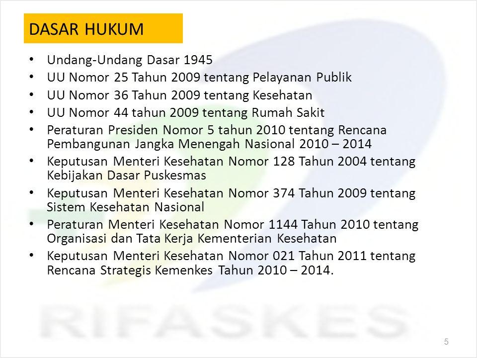 DASAR HUKUM Undang-Undang Dasar 1945 UU Nomor 25 Tahun 2009 tentang Pelayanan Publik UU Nomor 36 Tahun 2009 tentang Kesehatan UU Nomor 44 tahun 2009 t