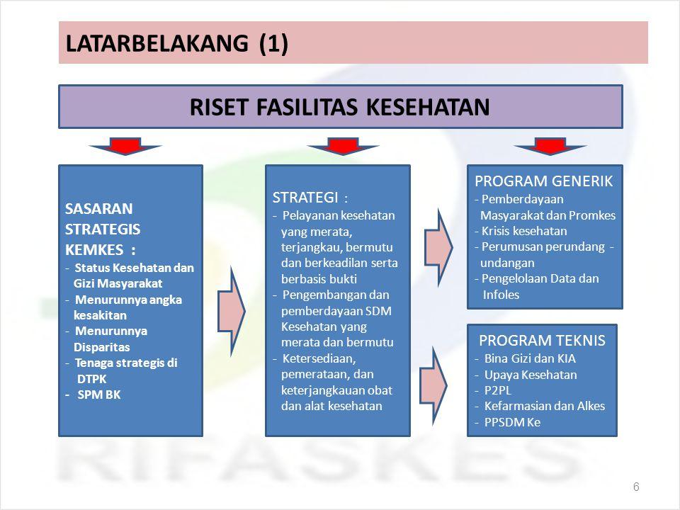 METODE PENELITIAN Rancangan Studi Studi potong lintang (cross sectional).