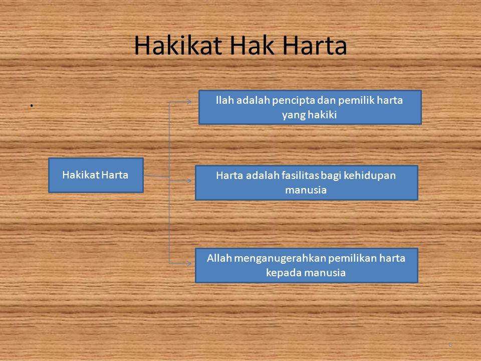 KESEIMBANGAN Kesimbangan hidup dalam Islam dapat tercipta, bila lima kebutuhan dasar (menurut Asy-Syathibi) –ad-dien, al-'aql, al-maal, an-nafs dan an-nasl— terpenuhi.