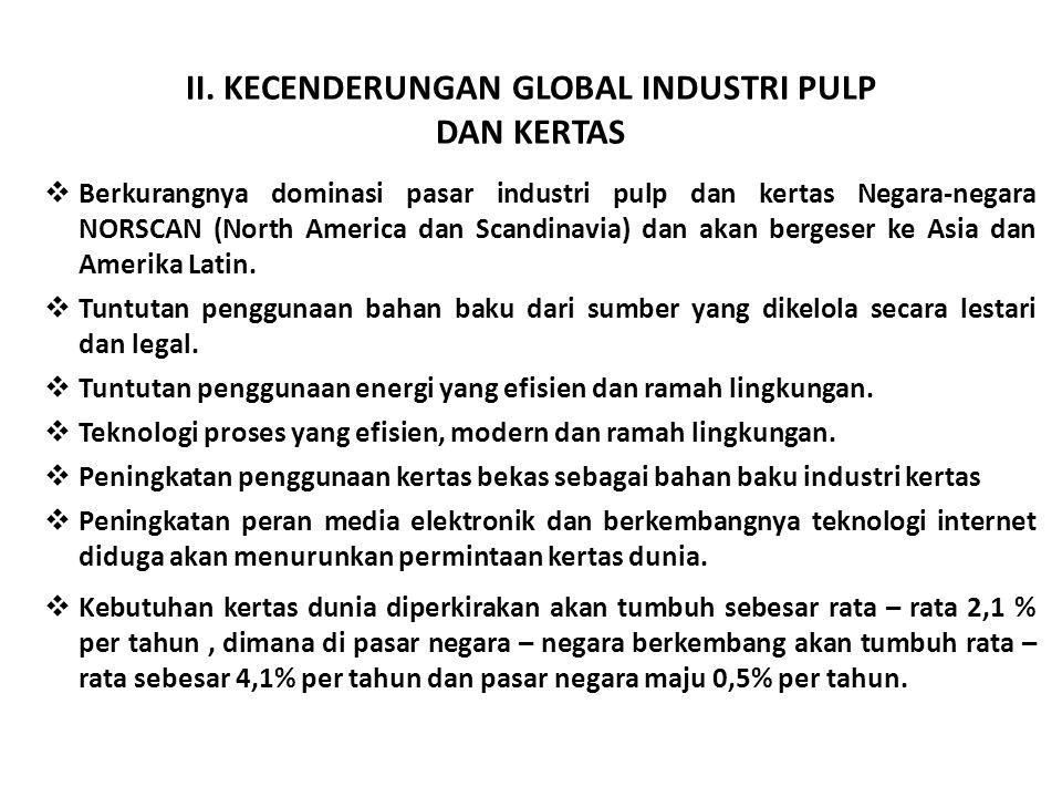II. KECENDERUNGAN GLOBAL INDUSTRI PULP DAN KERTAS  Berkurangnya dominasi pasar industri pulp dan kertas Negara-negara NORSCAN (North America dan Scan