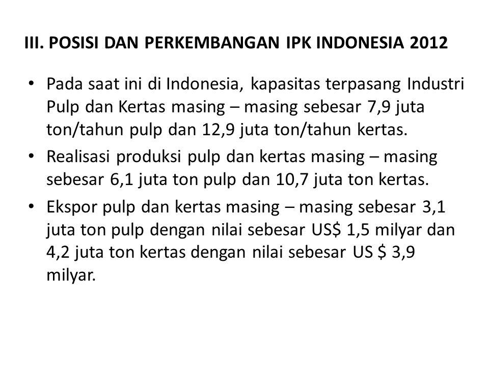 III. POSISI DAN PERKEMBANGAN IPK INDONESIA 2012 Pada saat ini di Indonesia, kapasitas terpasang Industri Pulp dan Kertas masing – masing sebesar 7,9 j