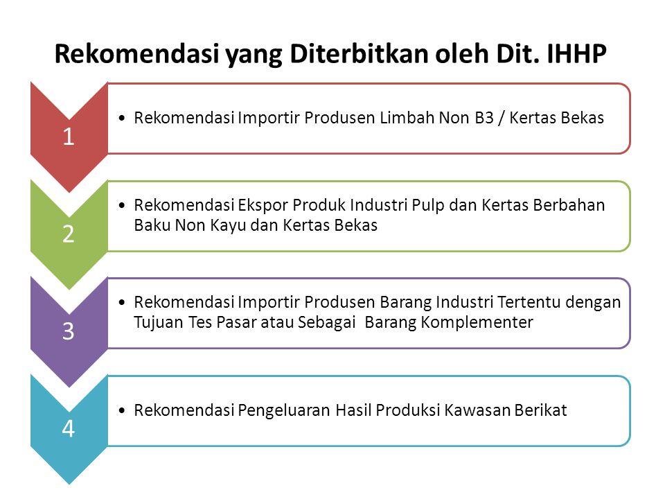 Rekomendasi yang Diterbitkan oleh Dit. IHHP 1 Rekomendasi Importir Produsen Limbah Non B3 / Kertas Bekas 2 Rekomendasi Ekspor Produk Industri Pulp dan