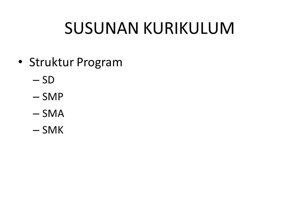 SUSUNAN KURIKULUM Struktur Program – SD – SMP – SMA – SMK