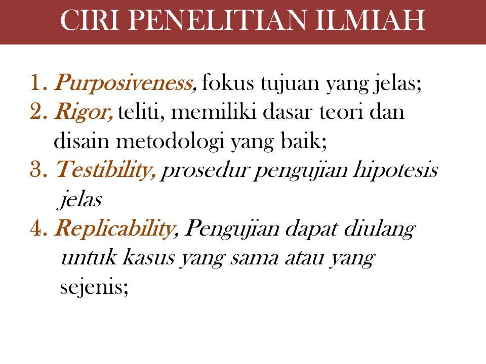CIRI PENELITIAN ILMIAH 1. Purposiveness, fokus tujuan yang jelas; 2. Rigor, teliti, memiliki dasar teori dan disain metodologi yang baik; 3. Testibili