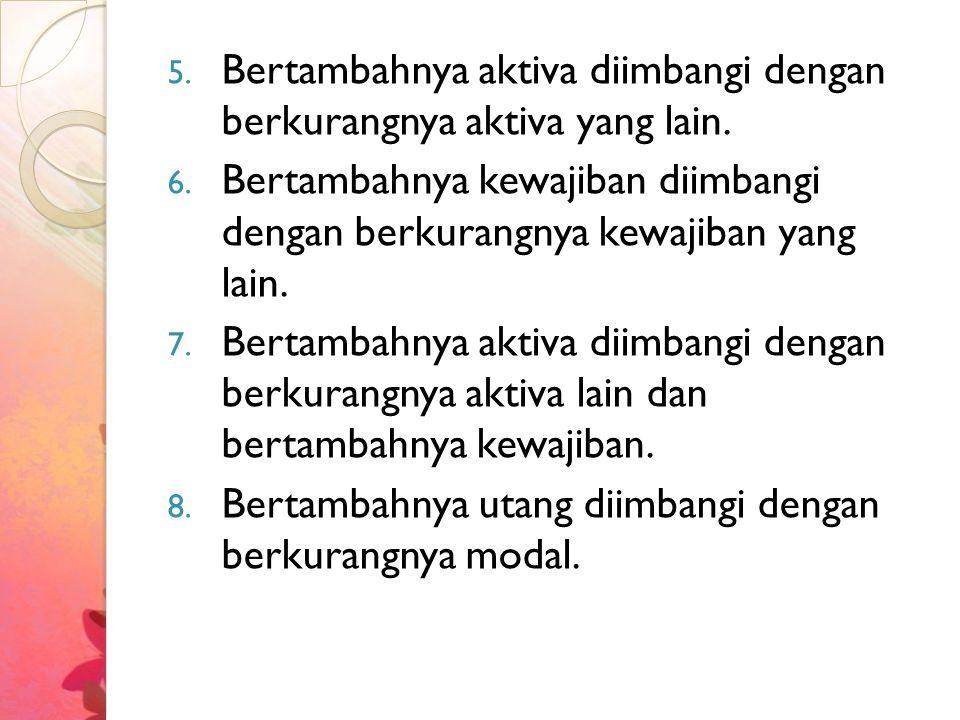 5. Bertambahnya aktiva diimbangi dengan berkurangnya aktiva yang lain. 6. Bertambahnya kewajiban diimbangi dengan berkurangnya kewajiban yang lain. 7.