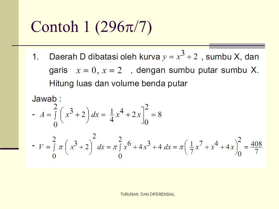 Contoh 1 (296  /7) TURUNAN DAN DIFERENSIAL