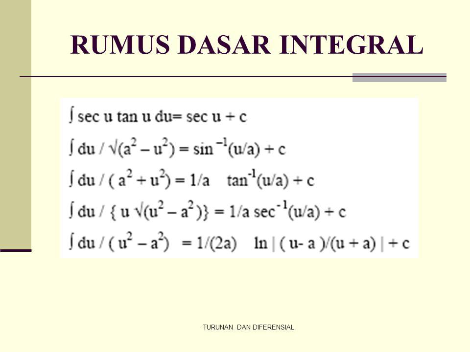 Contoh Carilah area R yang berada diantara kurva dan kurva Solusi Carilah titik pertemuan antara 2 kurva => => x=1 or x=0 => = = =