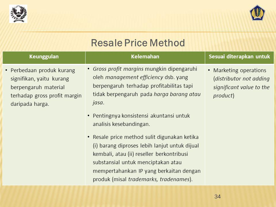 NoUraianRupiah 1.Gross Margin Wajar40% 2.Resale Price Cfm. WP200 3.Gross Profit Wajar= Resale Price X Gross Margin Wajar (200 X 40% ) 80 4.Harga Beli