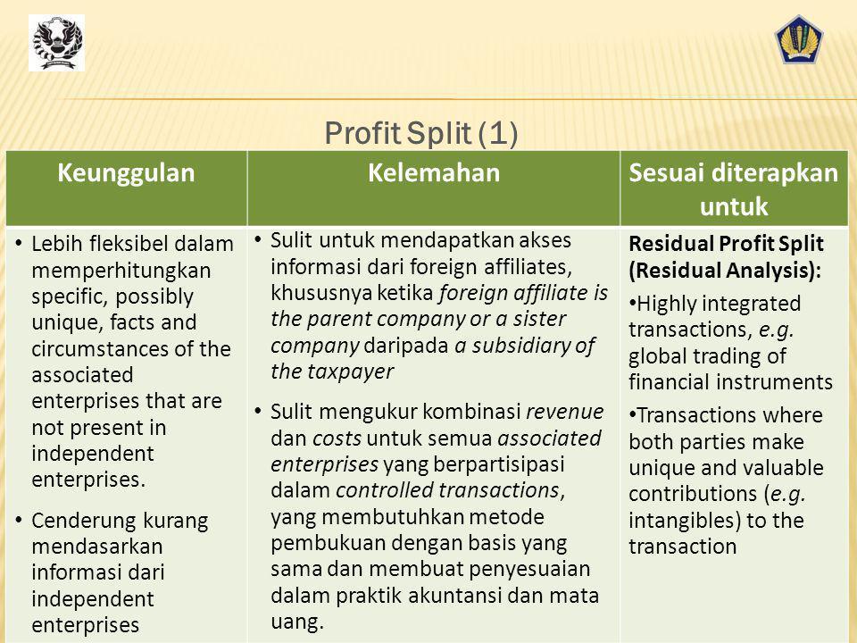 P/L of Parent Company Sales XX.XXX COGS X.XXX SG&A X.XXX OP X.XXX P/L of Subsidiary Company Sales XX.XXX COGS X.XXX SG&A X.XXX OP X.XXX Profit of SubsidiaryProfit of Parent Co Combined Profits Ordinary Profit of Subsidiary Residual Profit of Subsidiary Co Residual Profit of Parent Co Ordinary profit of Parent Company Ordinary Profit of Subsidiary Residual Profit 5.