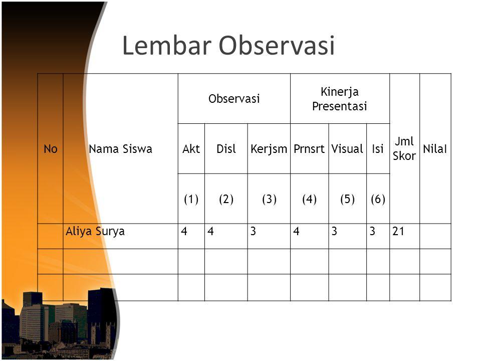 Lembar Observasi NoNama Siswa Observasi Kinerja Presentasi Jml Skor NilaI AktDislKerjsmPrnsrtVisualIsi (1)(2)(3)(4)(5)(6) Aliya Surya44343321