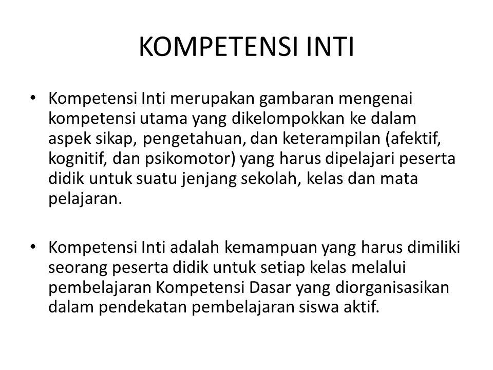 KOMPETENSI INTI Kompetensi Inti merupakan gambaran mengenai kompetensi utama yang dikelompokkan ke dalam aspek sikap, pengetahuan, dan keterampilan (a