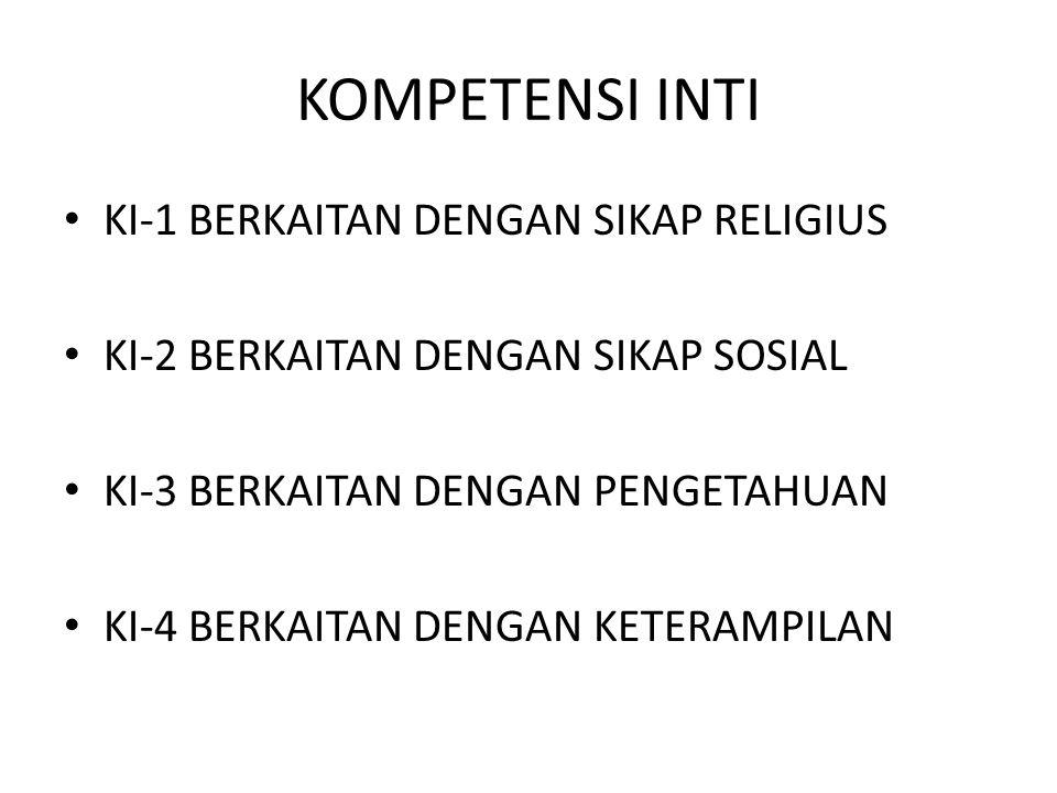KOMPETENSI INTI KI-1 BERKAITAN DENGAN SIKAP RELIGIUS KI-2 BERKAITAN DENGAN SIKAP SOSIAL KI-3 BERKAITAN DENGAN PENGETAHUAN KI-4 BERKAITAN DENGAN KETERA