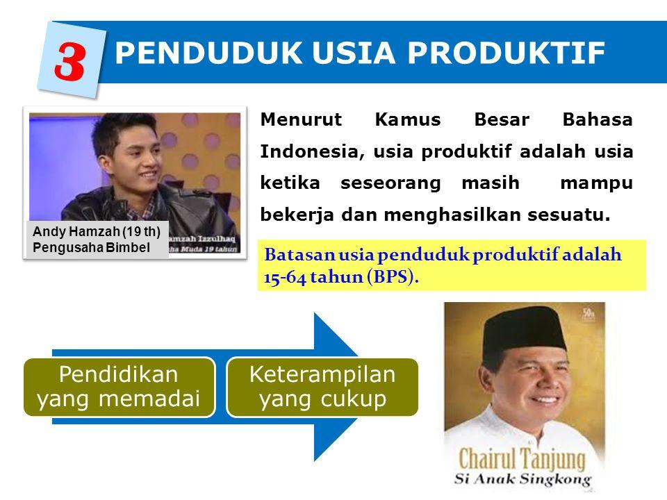 PENDUDUK USIA PRODUKTIF Menurut Kamus Besar Bahasa Indonesia, usia produktif adalah usia ketika seseorang masih mampu bekerja dan menghasilkan sesuatu