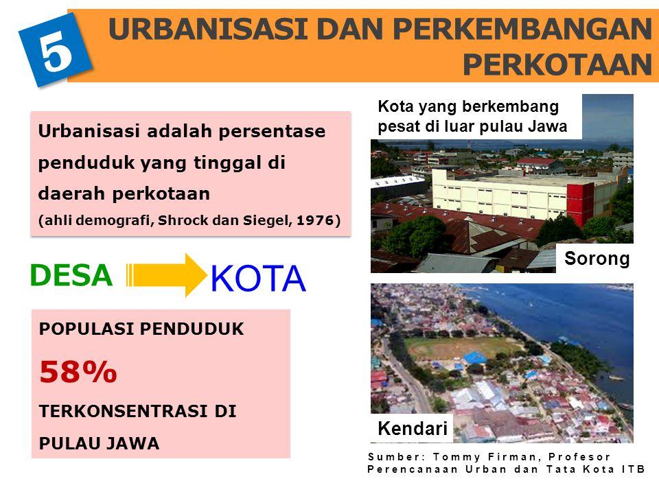 URBANISASI DAN PERKEMBANGAN PERKOTAAN DESA KOTA POPULASI PENDUDUK 58% TERKONSENTRASI DI PULAU JAWA 5 5 Urbanisasi adalah persentase penduduk yang ting