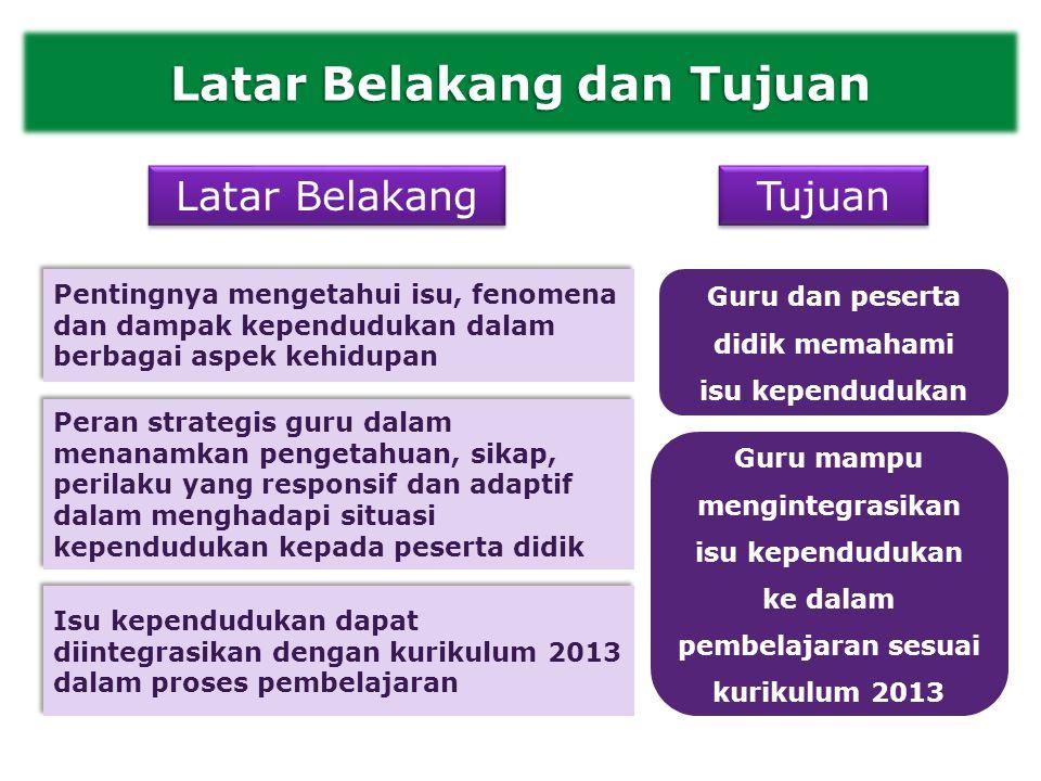 Jumlah dan Pertumbuhan Penduduk Penduduk Usia Remaja di Indonesia Penduduk Usia Produktif Urbanisasi dan Perkembangan Perkotaan Penduduk Lanjut Usia Penduduk sangat besar dan masih akan bertambah sampai dengan tahun 2050 Meningkatnya jumlah dan proporsi penduduk usia produktif (15-64 tahun) sampai dengan tahun 2030 merupakan potensi pembangunan jika dikelola dengan baik Meningkatnya penduduk lanjut usia (>60 tahun) setelah 2030 Persentase penduduk yang tinggal di perkotaan akan semakin meningkat, terutama karena perpindahan penduduk dari desa Meningkatnya jumlah remaja sampai tahun 2025 lebih dari 47 juta jiwa