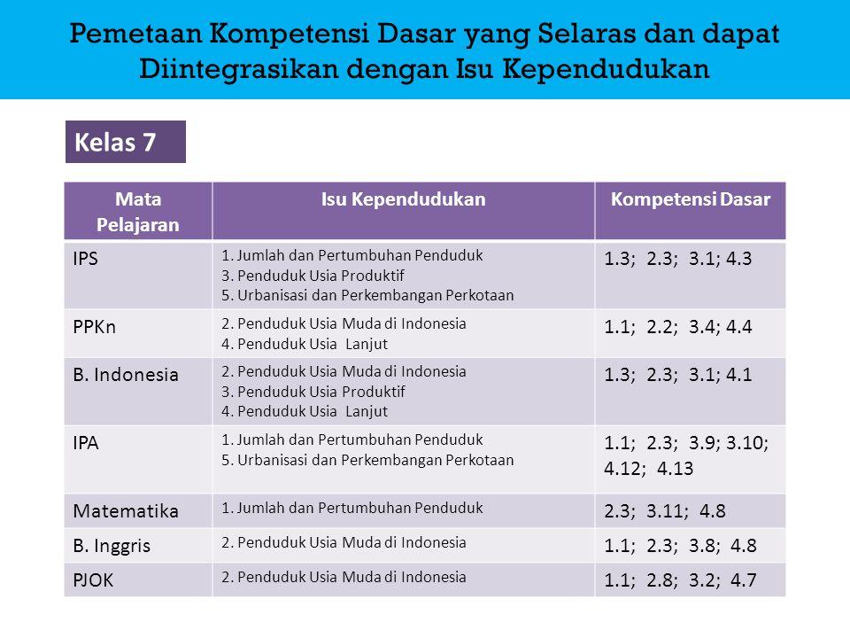 Pemetaan Kompetensi Dasar yang Selaras dan dapat Diintegrasikan dengan Isu Kependudukan Mata Pelajaran Isu KependudukanKompetensi Dasar IPS 1.Jumlah d