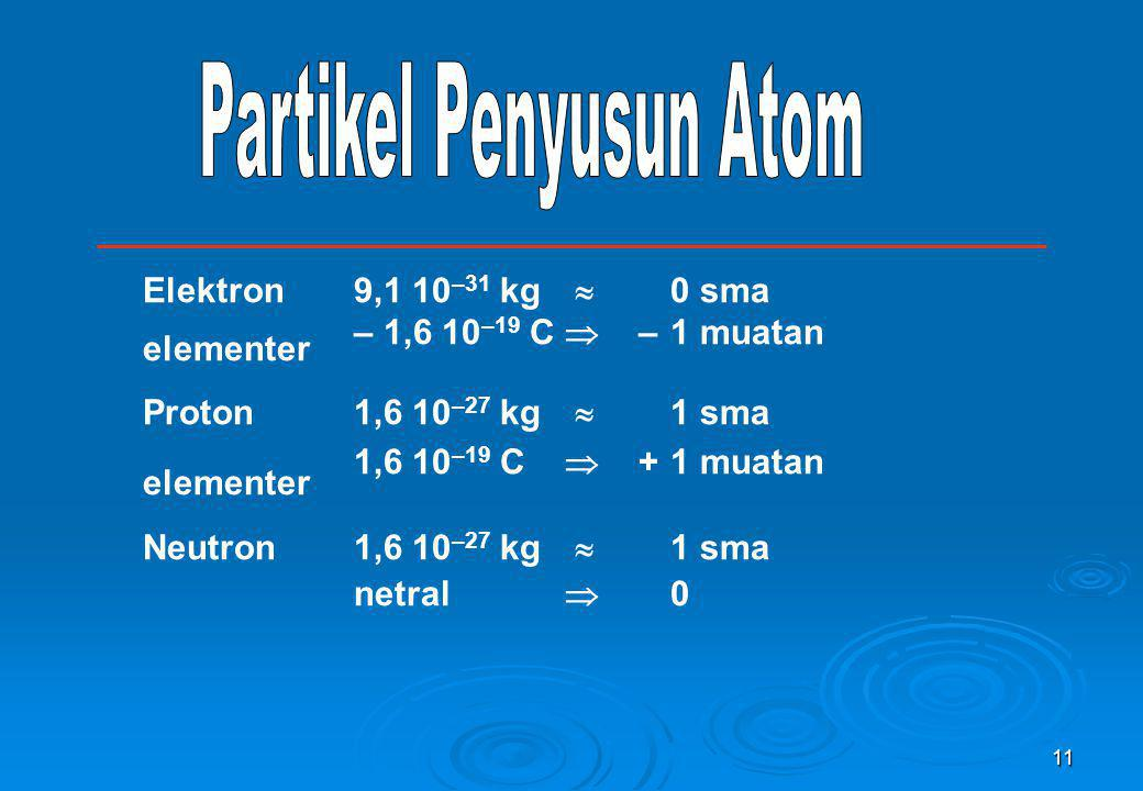 11 Elektron9,1 10 –31 kg  0 sma – 1,6 10 –19 C  –1 muatan elementer Proton1,6 10 –27 kg  1 sma 1,6 10 –19 C  +1 muatan elementer Neutron1,6 10 –27