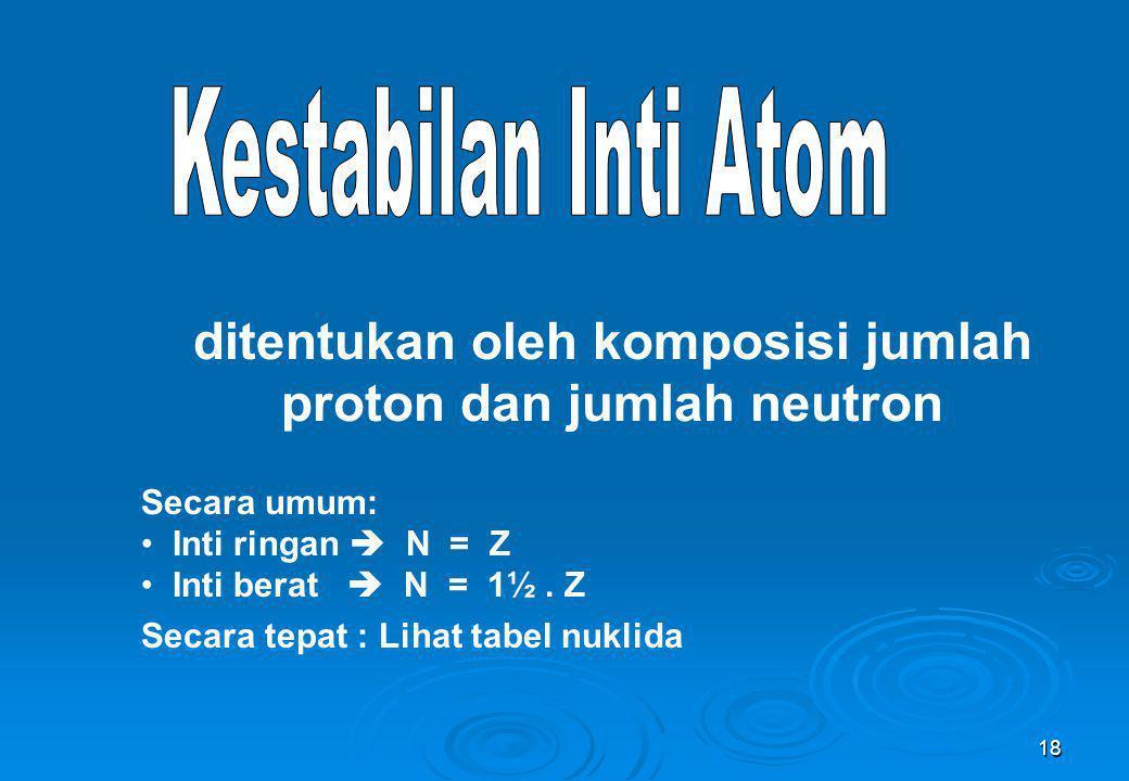 18 ditentukan oleh komposisi jumlah proton dan jumlah neutron Secara umum: Inti ringan  N = Z Inti berat  N = 1½. Z Secara tepat : Lihat tabel nukli