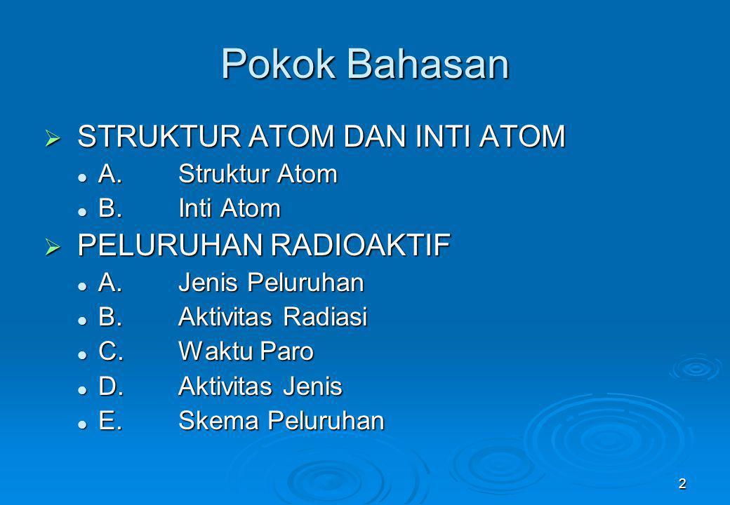3 Pokok Bahasan (lanjutan)  INTERAKSI RADIASI DENGAN MATERI A.Interaksi Partikel Alpha A.Interaksi Partikel Alpha B.Interaksi Partikel Beta B.Interaksi Partikel Beta C.Interaksi Sinar Gamma dan Sinar-X C.Interaksi Sinar Gamma dan Sinar-X D.Interaksi Radiasi Neutron D.Interaksi Radiasi Neutron  SUMBER RADIASI A.Sumber Radiasi Alam A.Sumber Radiasi Alam B.Sumber Radiasi Buatan B.Sumber Radiasi Buatan