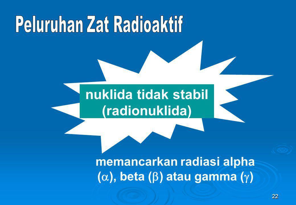 22 nuklida tidak stabil (radionuklida) memancarkan radiasi alpha (  ), beta (  ) atau gamma (  )