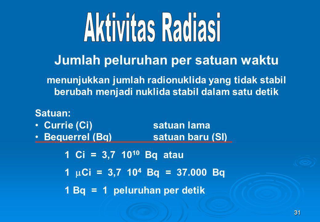 31 Jumlah peluruhan per satuan waktu menunjukkan jumlah radionuklida yang tidak stabil berubah menjadi nuklida stabil dalam satu detik Satuan: Currie