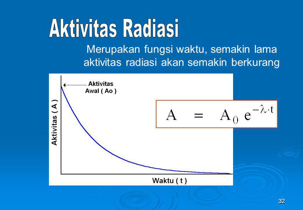 32 Merupakan fungsi waktu, semakin lama aktivitas radiasi akan semakin berkurang