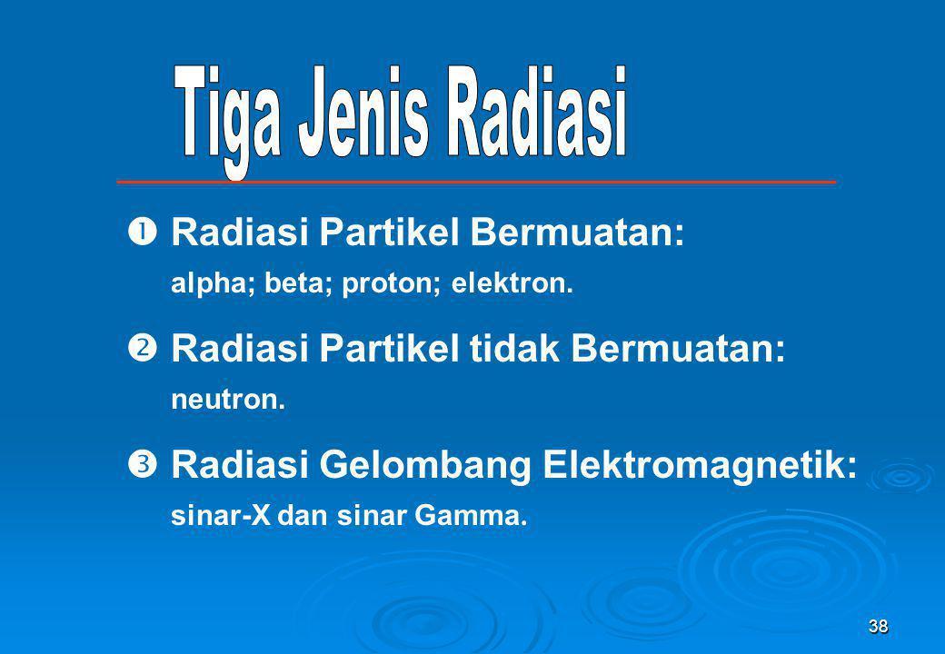 38  Radiasi Partikel Bermuatan: alpha; beta; proton; elektron.  Radiasi Partikel tidak Bermuatan: neutron.  Radiasi Gelombang Elektromagnetik: sina