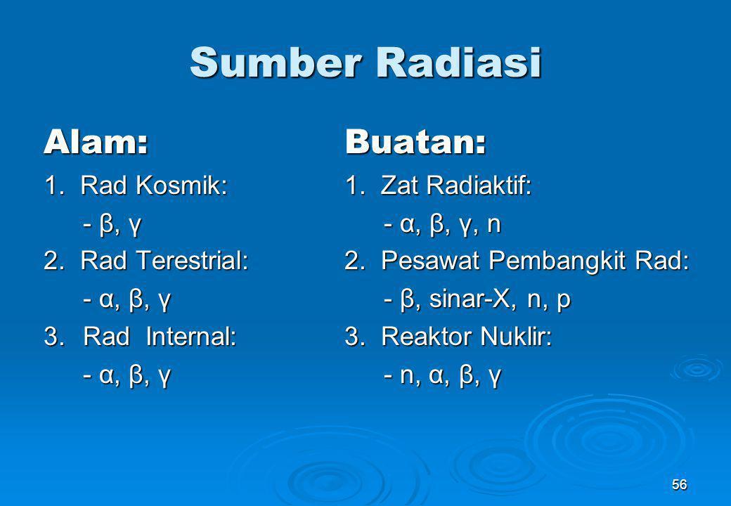 56 Sumber Radiasi Alam: 1. Rad Kosmik: - β, γ - β, γ 2. Rad Terestrial: - α, β, γ 3.Rad Internal: - α, β, γ Buatan: 1. Zat Radiaktif: - α, β, γ, n 2.