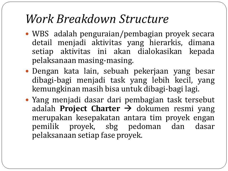 Work Breakdown Structure WBS adalah penguraian/pembagian proyek secara detail menjadi aktivitas yang hierarkis, dimana setiap aktivitas ini akan dialo