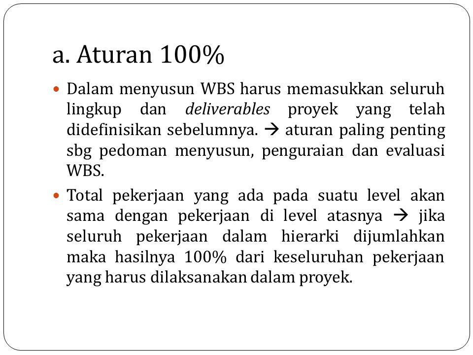 a. Aturan 100% Dalam menyusun WBS harus memasukkan seluruh lingkup dan deliverables proyek yang telah didefinisikan sebelumnya.  aturan paling pentin