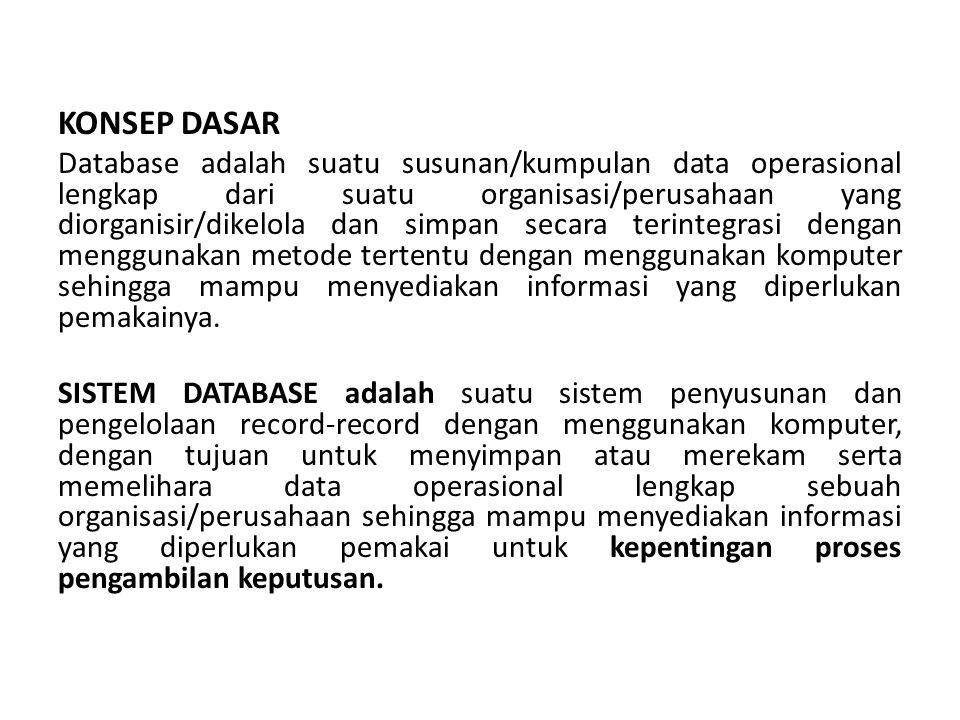 KONSEP DASAR Database adalah suatu susunan/kumpulan data operasional lengkap dari suatu organisasi/perusahaan yang diorganisir/dikelola dan simpan secara terintegrasi dengan menggunakan metode tertentu dengan menggunakan komputer sehingga mampu menyediakan informasi yang diperlukan pemakainya.