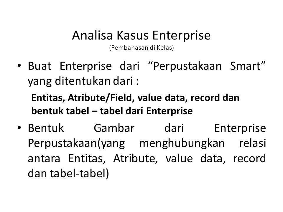 Analisa Kasus Enterprise (Pembahasan di Kelas) Buat Enterprise dari Perpustakaan Smart yang ditentukan dari : Entitas, Atribute/Field, value data, record dan bentuk tabel – tabel dari Enterprise Bentuk Gambar dari Enterprise Perpustakaan(yang menghubungkan relasi antara Entitas, Atribute, value data, record dan tabel-tabel)