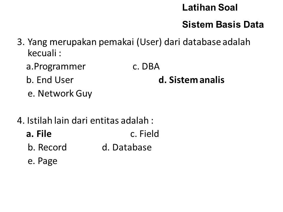 Latihan Soal Sistem Basis Data 3.Yang merupakan pemakai (User) dari database adalah kecuali : a.Programmer c.