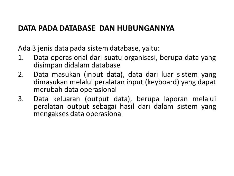 DATA PADA DATABASE DAN HUBUNGANNYA Ada 3 jenis data pada sistem database, yaitu: 1.Data operasional dari suatu organisasi, berupa data yang disimpan didalam database 2.Data masukan (input data), data dari luar sistem yang dimasukan melalui peralatan input (keyboard) yang dapat merubah data operasional 3.Data keluaran (output data), berupa laporan melalui peralatan output sebagai hasil dari dalam sistem yang mengakses data operasional