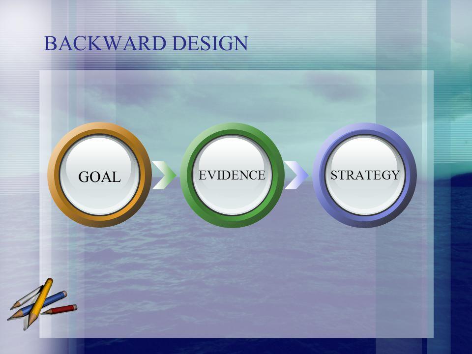 BACKWARD DESIGN GOAL EVIDENCESTRATEGY