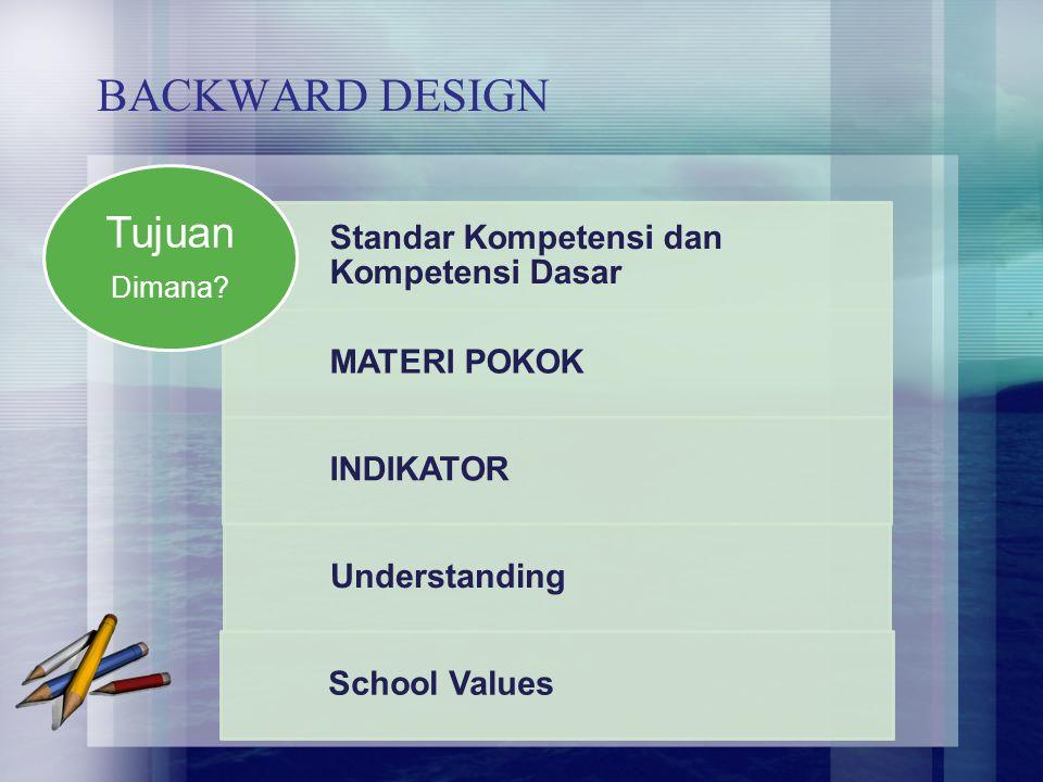 BACKWARD DESIGN Standar Kompetensi dan Kompetensi Dasar MATERI POKOK INDIKATOR Understanding School Values Tujuan Dimana?