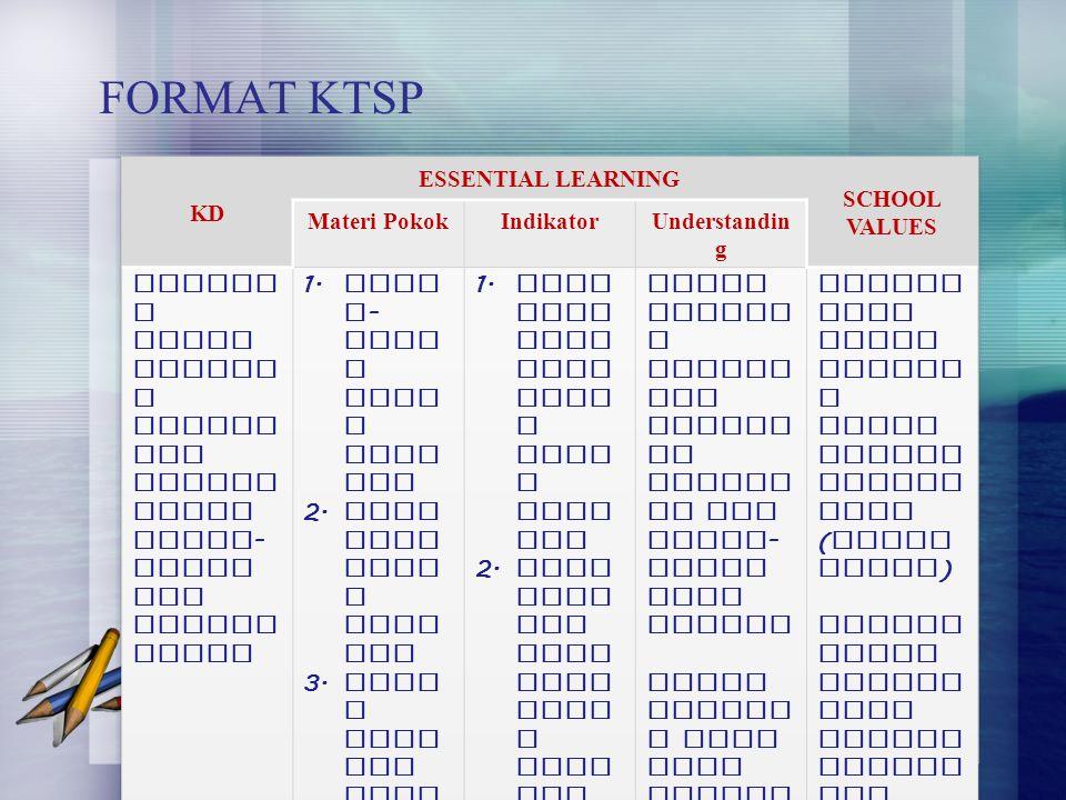 FORMAT KTSP