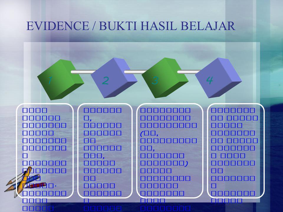 EVIDENCE / BUKTI HASIL BELAJAR 1234 Satu bentuk asesmen hanya memberi gambara n minimal penguas aan siswa. Menggun akan lebih dari satu dapat menguku