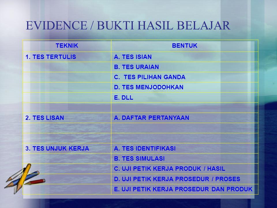EVIDENCE / BUKTI HASIL BELAJAR TEKNIKBENTUK 1. TES TERTULISA. TES ISIAN B. TES URAIAN C. TES PILIHAN GANDA D. TES MENJODOHKAN E. DLL 2. TES LISANA. DA