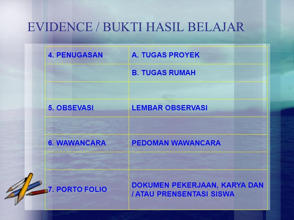 EVIDENCE / BUKTI HASIL BELAJAR 4. PENUGASANA. TUGAS PROYEK B. TUGAS RUMAH 5. OBSEVASILEMBAR OBSERVASI 6. WAWANCARAPEDOMAN WAWANCARA 7. PORTO FOLIO DOK