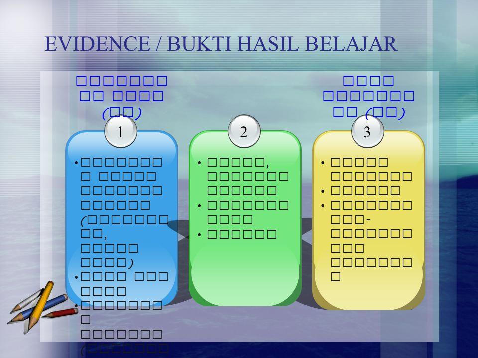EVIDENCE / BUKTI HASIL BELAJAR 1 Informa l check underst anding ( observa si, think loud ) Quiz dan Test Academi c prompts ( pertany aan terbuka ) 3 T