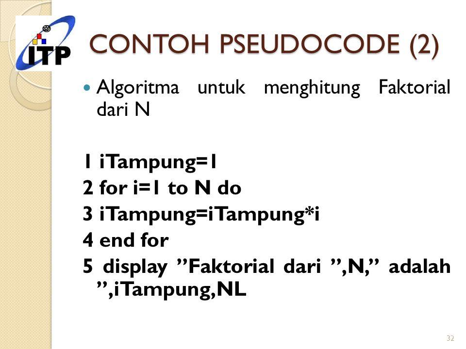 """CONTOH PSEUDOCODE (2) Algoritma untuk menghitung Faktorial dari N 1 iTampung=1 2 for i=1 to N do 3 iTampung=iTampung*i 4 end for 5 display """"Faktorial"""