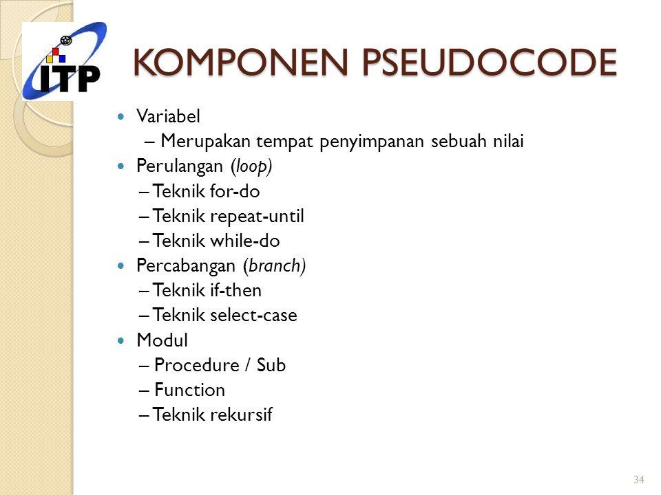 KOMPONEN PSEUDOCODE Variabel – Merupakan tempat penyimpanan sebuah nilai Perulangan (loop) – Teknik for-do – Teknik repeat-until – Teknik while-do Per