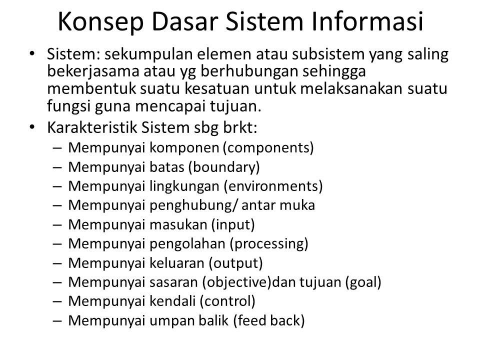 Jenis Sistem Sistem fisis (physical Systems) dan sistem abstrak (abstract system).
