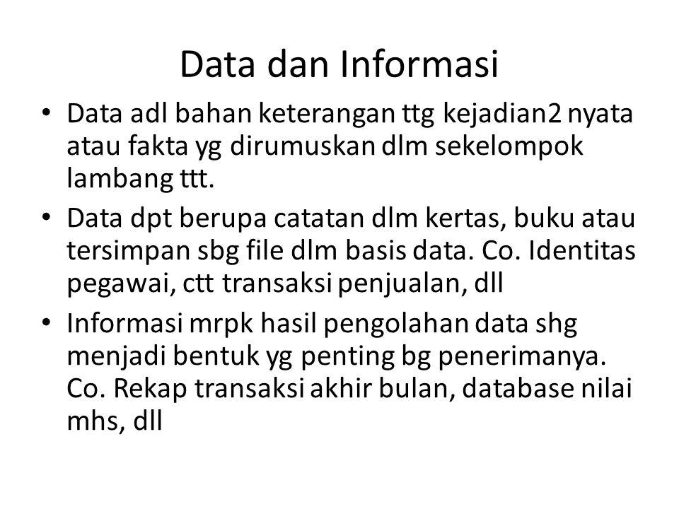 Data dan Informasi Data adl bahan keterangan ttg kejadian2 nyata atau fakta yg dirumuskan dlm sekelompok lambang ttt. Data dpt berupa catatan dlm kert