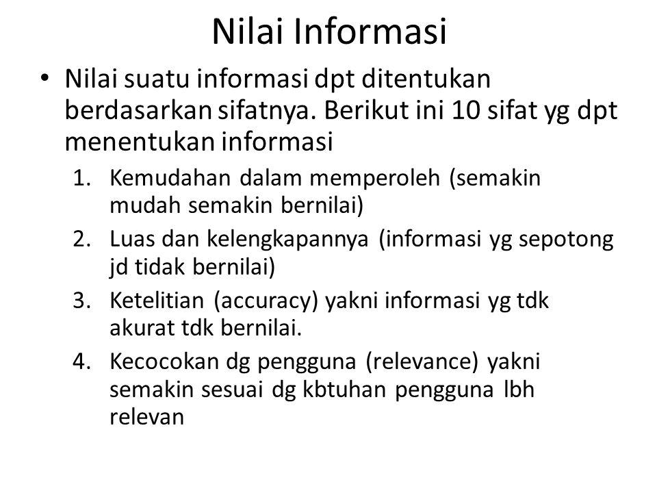Nilai Informasi Nilai suatu informasi dpt ditentukan berdasarkan sifatnya. Berikut ini 10 sifat yg dpt menentukan informasi 1.Kemudahan dalam memperol