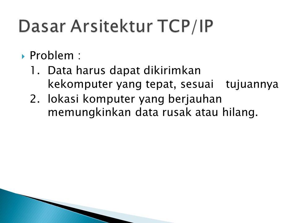  Problem : 1. Data harus dapat dikirimkan kekomputer yang tepat, sesuai tujuannya 2. lokasi komputer yang berjauhan memungkinkan data rusak atau hila
